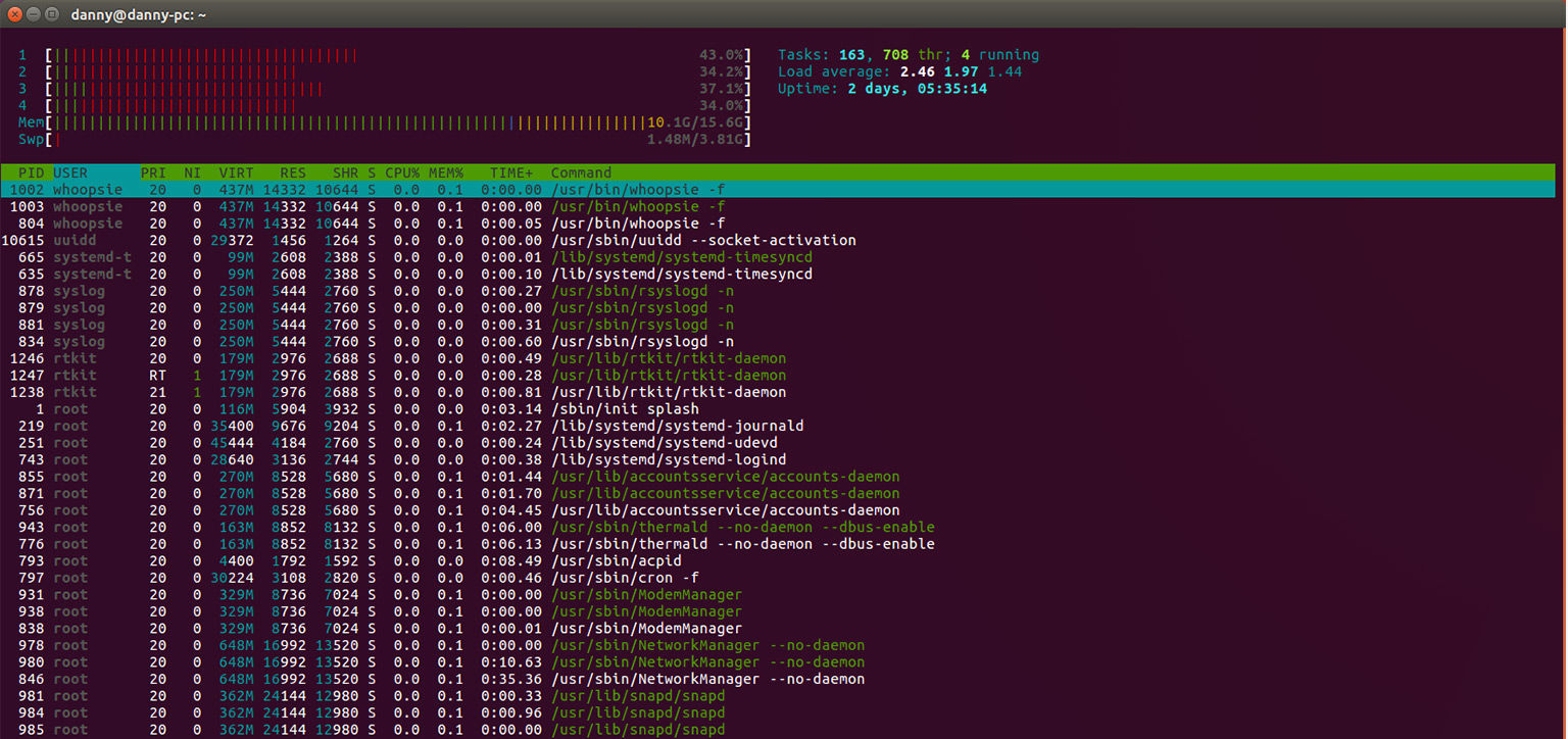 The htop task manager in action